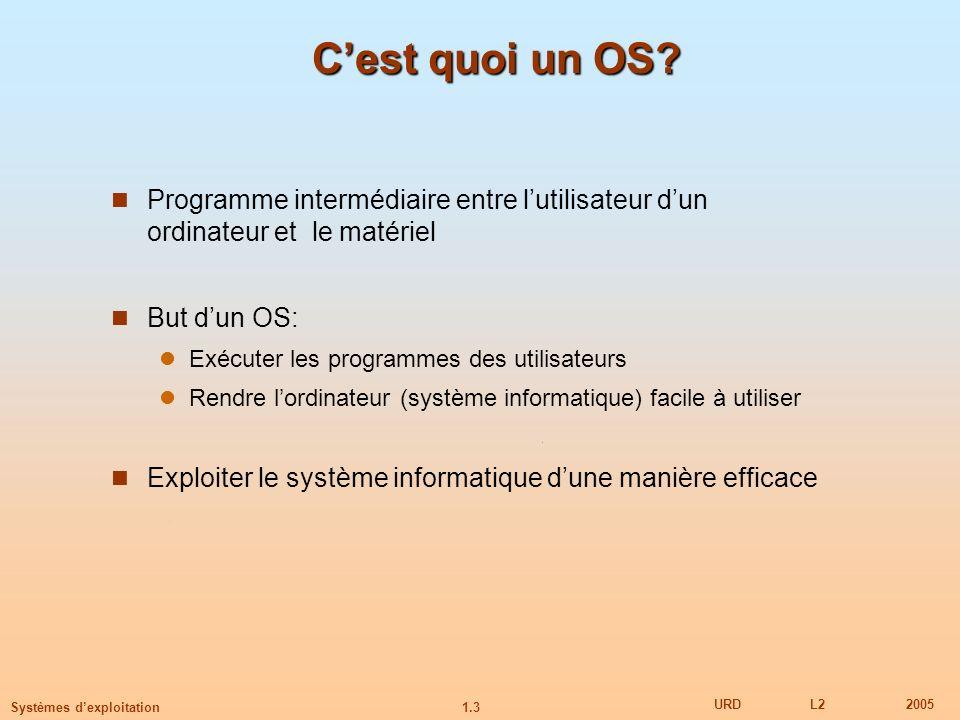 1.3 URDL22005 Systèmes dexploitation Cest quoi un OS? Programme intermédiaire entre lutilisateur dun ordinateur et le matériel But dun OS: Exécuter le
