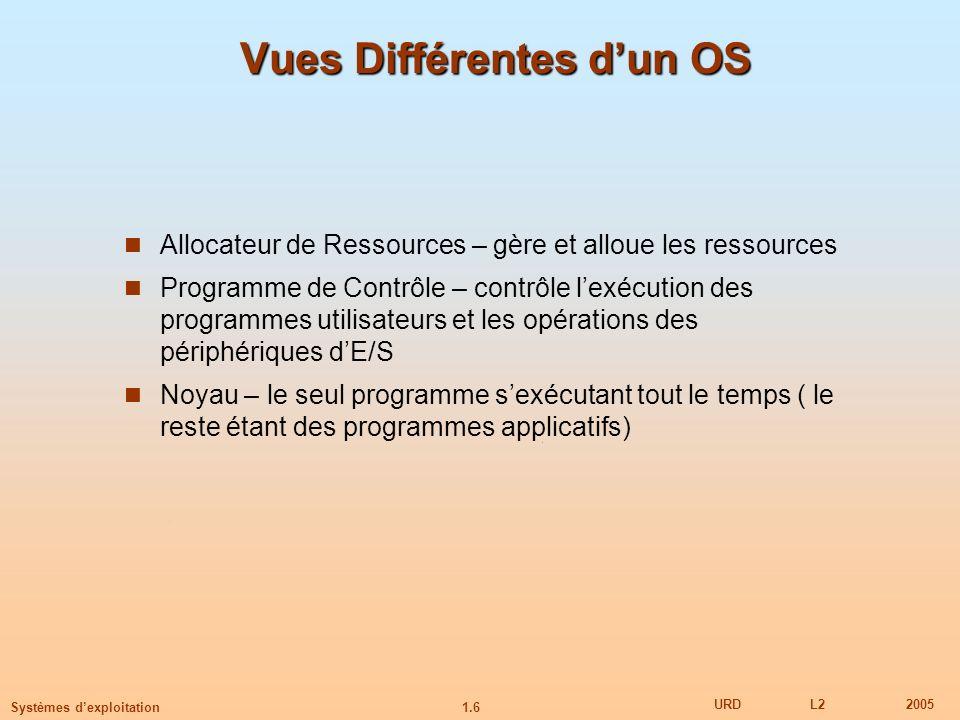 1.6 URDL22005 Systèmes dexploitation Vues Différentes dun OS Allocateur de Ressources – gère et alloue les ressources Programme de Contrôle – contrôle