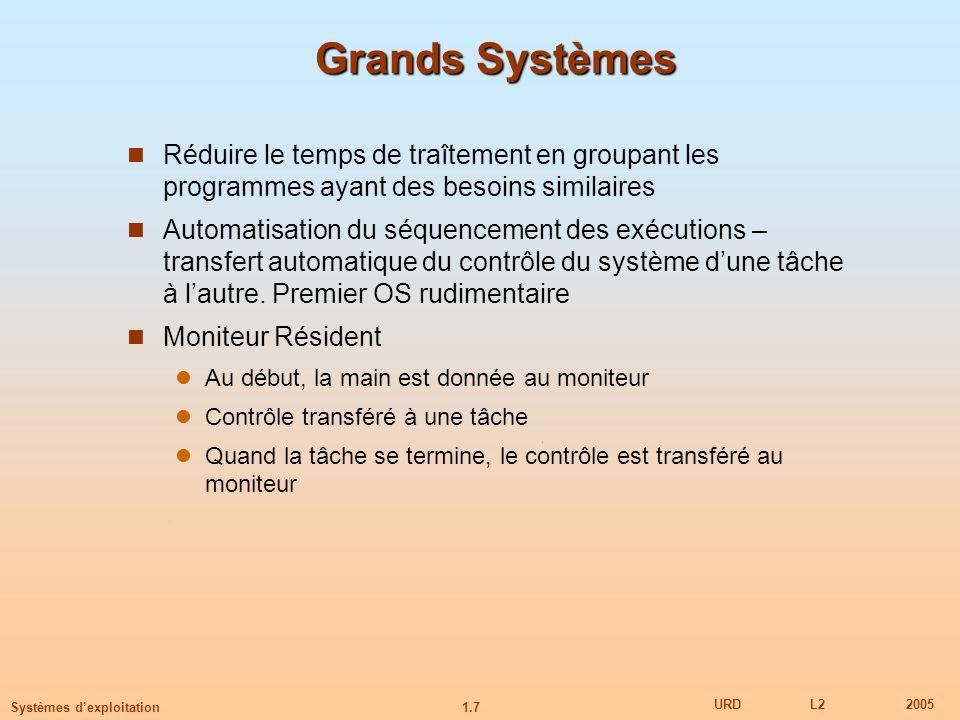 1.7 URDL22005 Systèmes dexploitation Grands Systèmes Réduire le temps de traîtement en groupant les programmes ayant des besoins similaires Automatisa