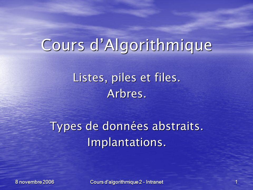 8 novembre 2006Cours d algorithmique 2 - Intranet92 Les arbres enracinés (binaires) comme ADT ----------------------------------------------------------------- Création dune feuille : Création dune feuille : – cree_feuille : void -> A – cree_feuille : int -> A pour créer une feuille qui comporte une valeur entière, avec : valeur_feuille : A -> int valeur_feuille : A -> int Création dun nœud binaire : Création dun nœud binaire : – cree_arbre : A x A -> A – cree_arbre : A x int x A -> A pour créer un nœud qui comporte une étiquette entière, avec : etiquette_arbre : A -> int etiquette_arbre : A -> int