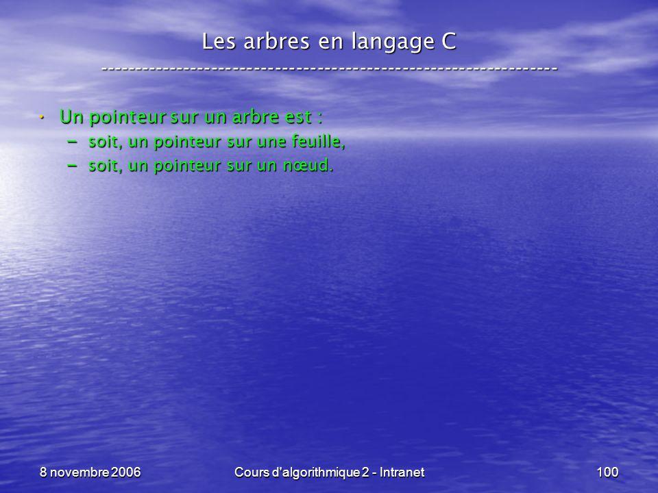8 novembre 2006Cours d'algorithmique 2 - Intranet100 Les arbres en langage C ----------------------------------------------------------------- Un poin