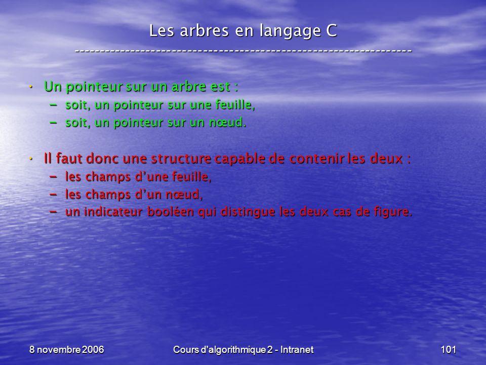 8 novembre 2006Cours d'algorithmique 2 - Intranet101 Les arbres en langage C ----------------------------------------------------------------- Un poin