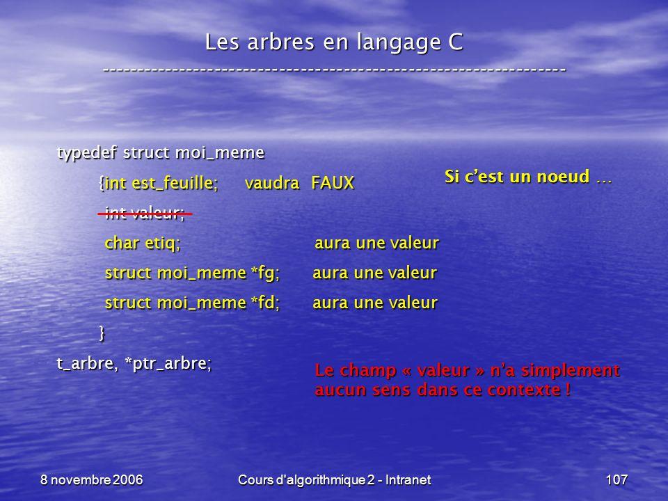 8 novembre 2006Cours d'algorithmique 2 - Intranet107 Les arbres en langage C ----------------------------------------------------------------- typedef