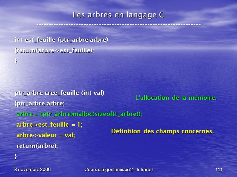 8 novembre 2006Cours d'algorithmique 2 - Intranet111 Les arbres en langage C ----------------------------------------------------------------- int est