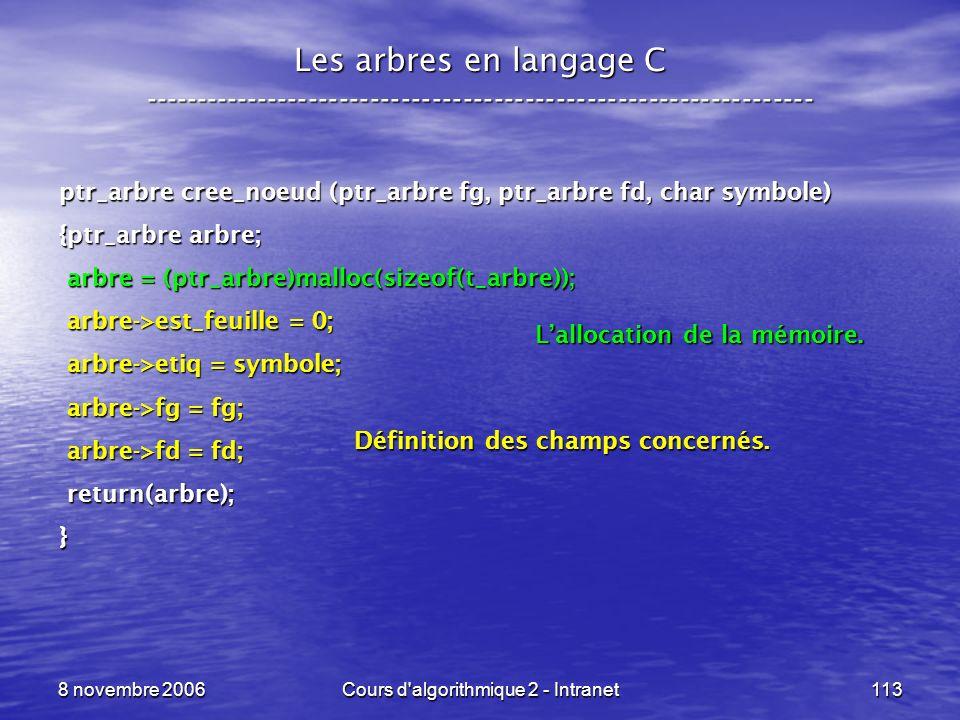 8 novembre 2006Cours d'algorithmique 2 - Intranet113 Les arbres en langage C ----------------------------------------------------------------- ptr_arb