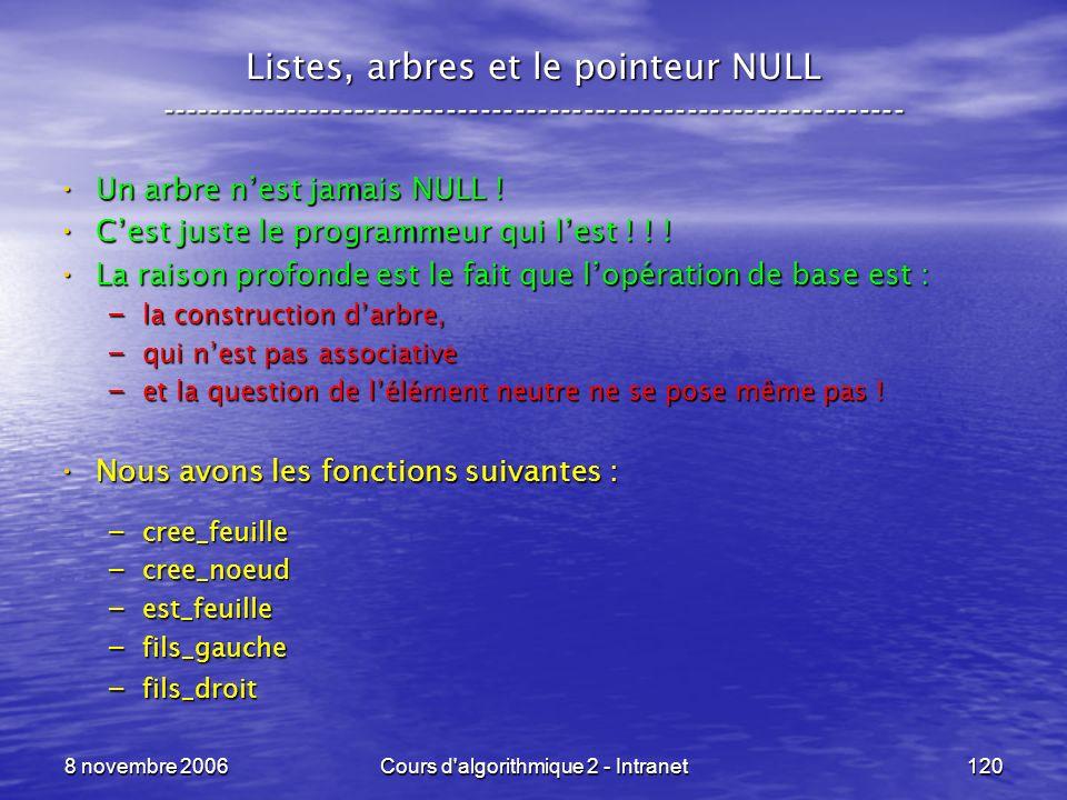 8 novembre 2006Cours d'algorithmique 2 - Intranet120 Listes, arbres et le pointeur NULL --------------------------------------------------------------