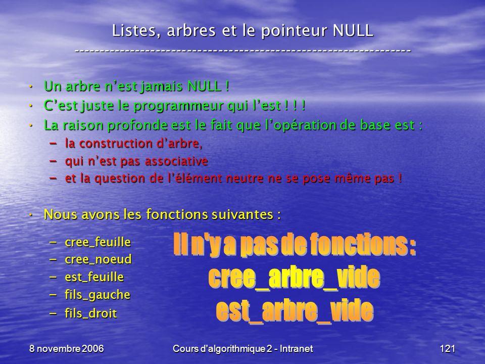 8 novembre 2006Cours d'algorithmique 2 - Intranet121 Listes, arbres et le pointeur NULL --------------------------------------------------------------