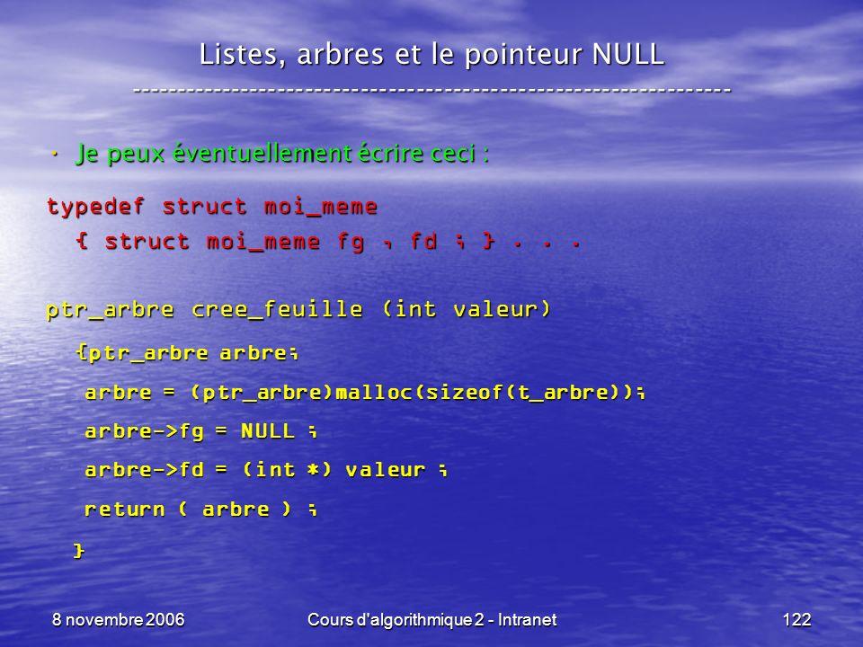 8 novembre 2006Cours d'algorithmique 2 - Intranet122 Listes, arbres et le pointeur NULL --------------------------------------------------------------