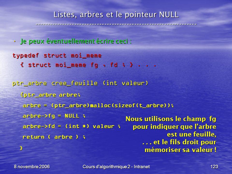 8 novembre 2006Cours d'algorithmique 2 - Intranet123 Listes, arbres et le pointeur NULL --------------------------------------------------------------