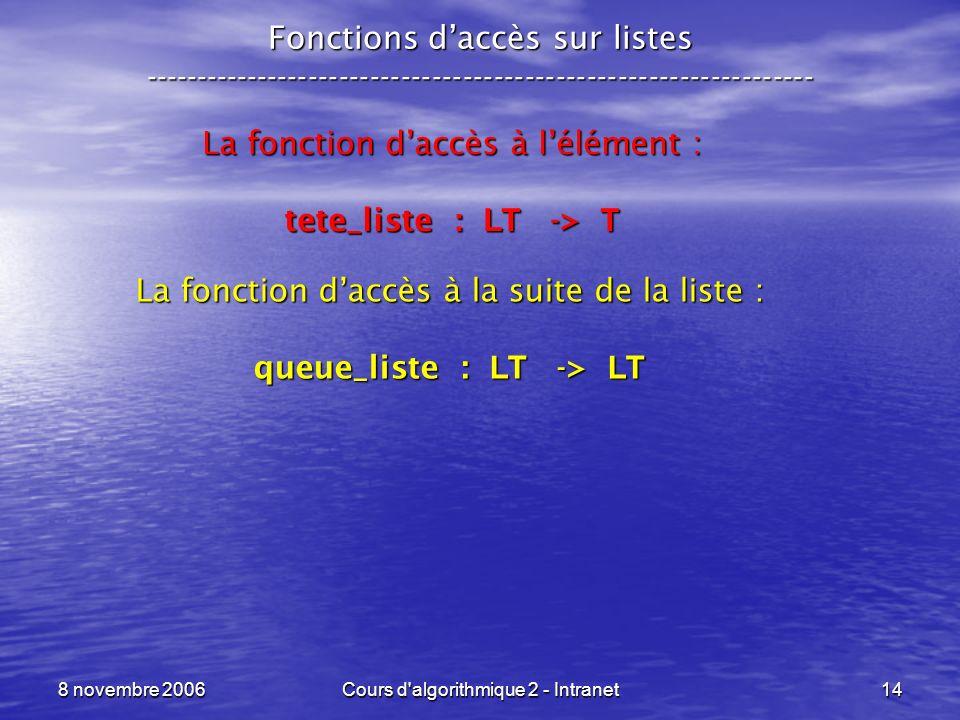 8 novembre 2006Cours d'algorithmique 2 - Intranet14 Fonctions daccès sur listes ----------------------------------------------------------------- La f