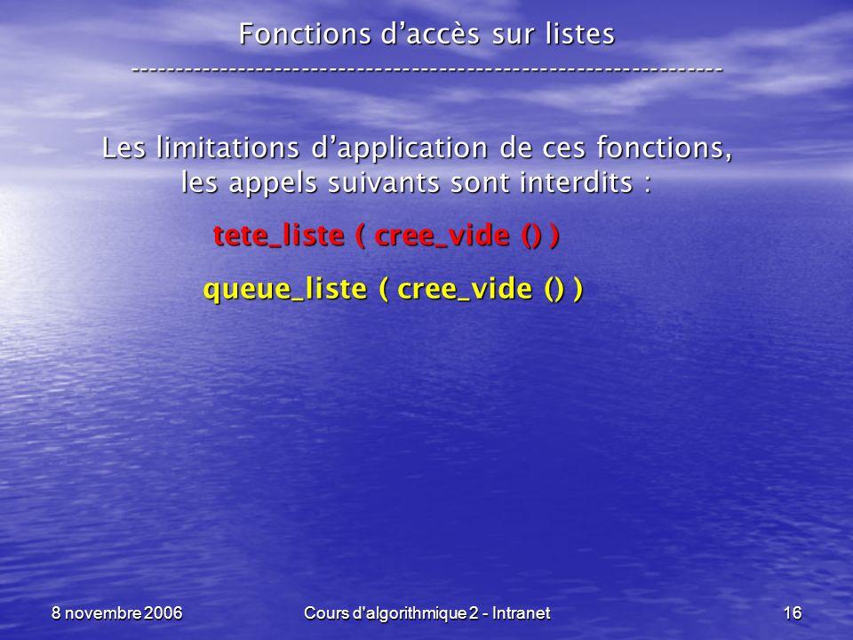8 novembre 2006Cours d'algorithmique 2 - Intranet16 Fonctions daccès sur listes ----------------------------------------------------------------- Les