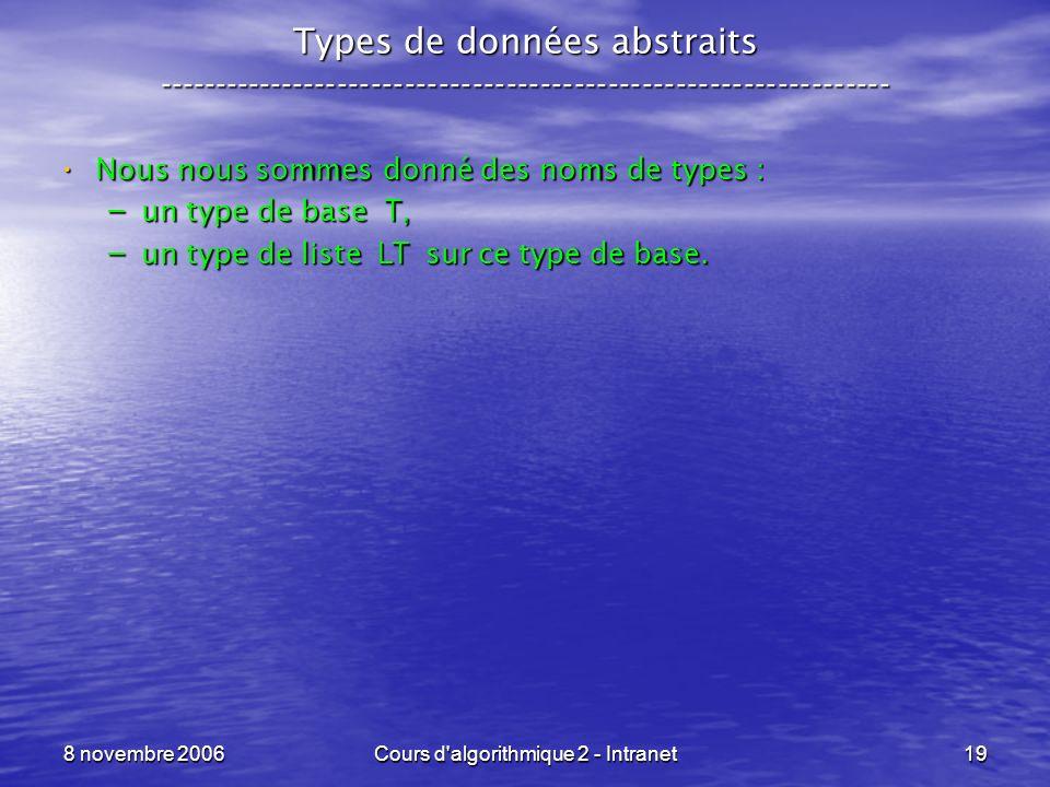 8 novembre 2006Cours d'algorithmique 2 - Intranet19 Types de données abstraits ----------------------------------------------------------------- Nous