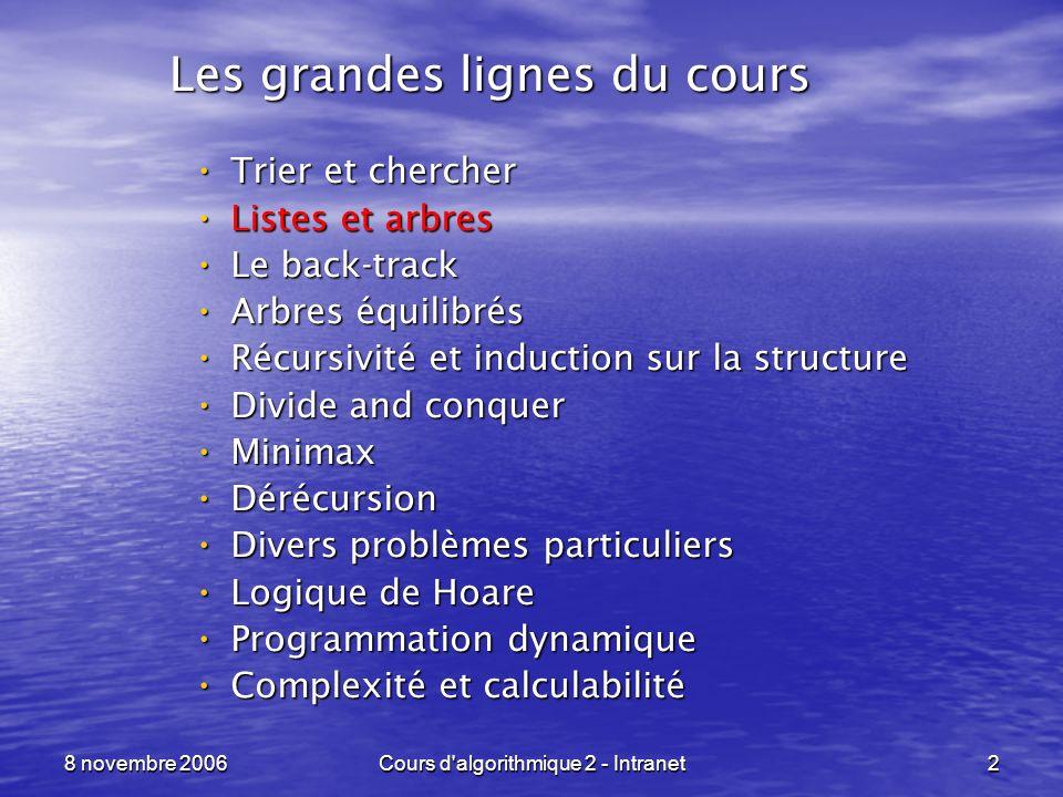 8 novembre 2006Cours d algorithmique 2 - Intranet73 Les files en langage C ----------------------------------------------------------------- ptr_liste ajout_file (type_base elt, ptr_file file) {ptr_file ptr_auxil; ptr_auxil = (ptr_file)malloc(sizeof(t_maillon)); ptr_auxil->valeur = elt; ptr_auxil->suivant = (ptr_file)NULL; if ( file == (ptr_file)NULL ) return( ptr_auxil ); else {ptr_file ptr_local = file; while ( ptr_local->suivant != (ptr_file)NULL ) ptr_local = ptr_local->suivant; ptr_local->suivant = ptr_auxil; return( file ); }}