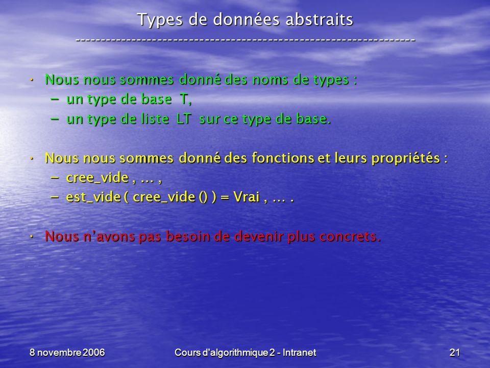 8 novembre 2006Cours d'algorithmique 2 - Intranet21 Types de données abstraits ----------------------------------------------------------------- Nous