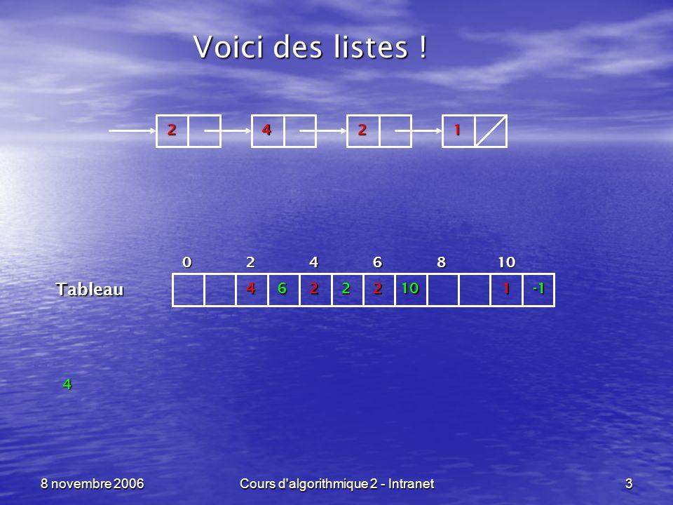 8 novembre 2006Cours d algorithmique 2 - Intranet34 Listes et piles : les différences ----------------------------------------------------------------- Les piles sont restreintes aux opérations : Les piles sont restreintes aux opérations : – top, pop et push ( et la détection de la pile vide ), – celles-ci sont réalisées de façon efficace dans le processeur, – par le biais dun tableau !!.