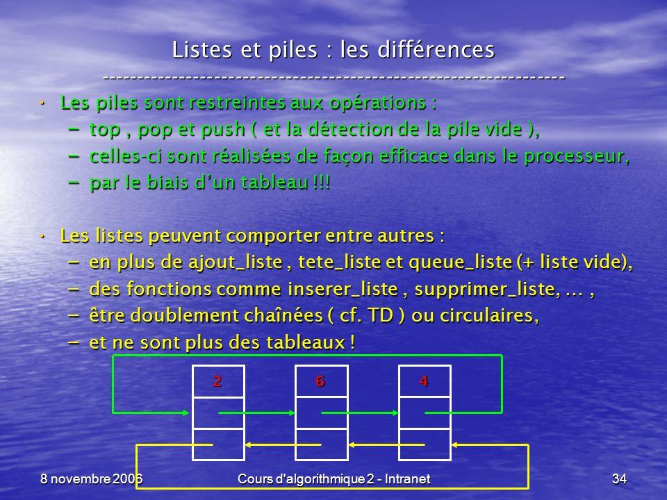 8 novembre 2006Cours d'algorithmique 2 - Intranet34 Listes et piles : les différences ----------------------------------------------------------------