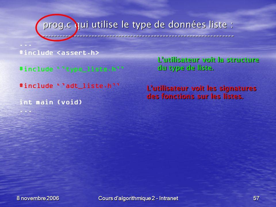 8 novembre 2006Cours d'algorithmique 2 - Intranet57 prog.c qui utilise le type de données liste : ----------------------------------------------------