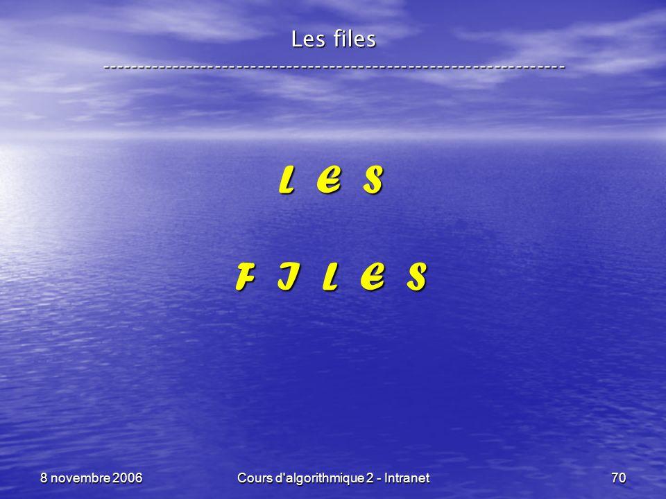 8 novembre 2006Cours d'algorithmique 2 - Intranet70 L E S F I L E S Les files -----------------------------------------------------------------