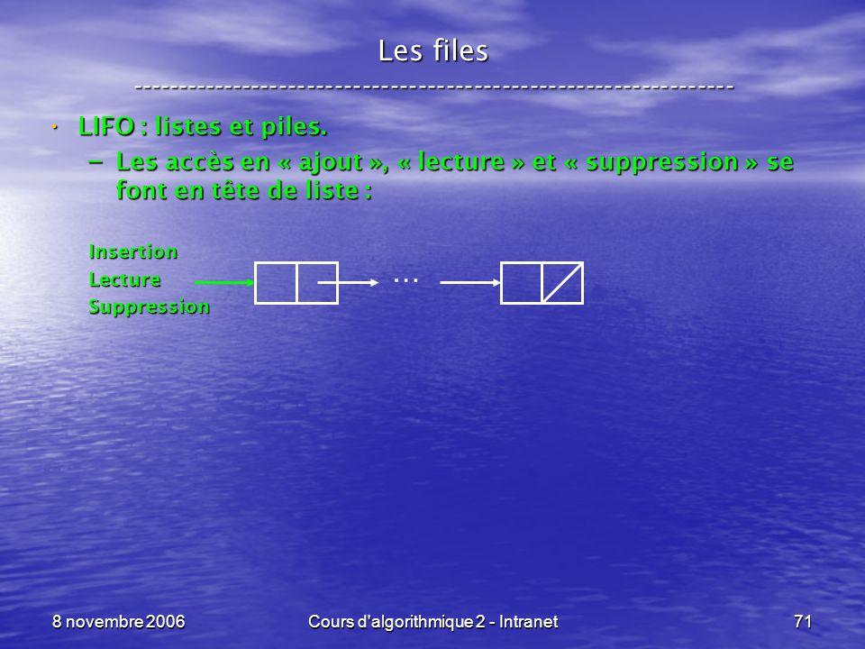 8 novembre 2006Cours d'algorithmique 2 - Intranet71 Les files ----------------------------------------------------------------- LIFO : listes et piles
