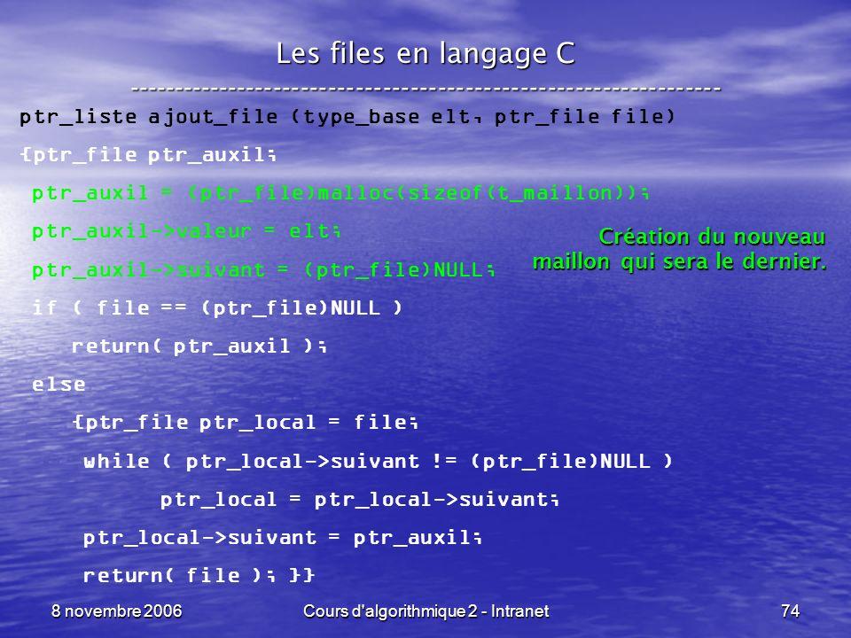 8 novembre 2006Cours d'algorithmique 2 - Intranet74 Les files en langage C ----------------------------------------------------------------- ptr_liste