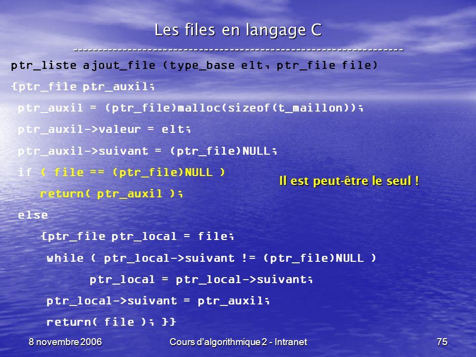 8 novembre 2006Cours d'algorithmique 2 - Intranet75 Les files en langage C ----------------------------------------------------------------- ptr_liste