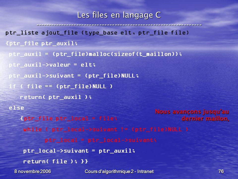 8 novembre 2006Cours d'algorithmique 2 - Intranet76 Les files en langage C ----------------------------------------------------------------- ptr_liste