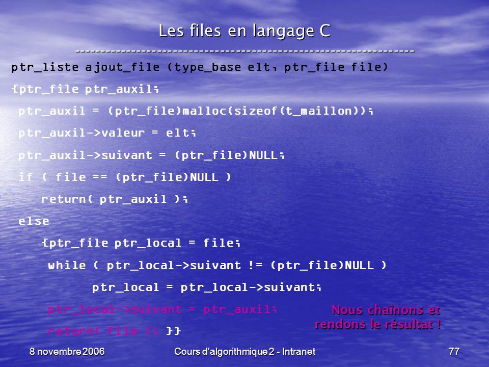 8 novembre 2006Cours d'algorithmique 2 - Intranet77 Les files en langage C ----------------------------------------------------------------- ptr_liste