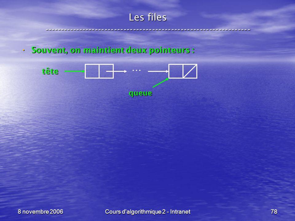 8 novembre 2006Cours d'algorithmique 2 - Intranet78 Les files ----------------------------------------------------------------- Souvent, on maintient