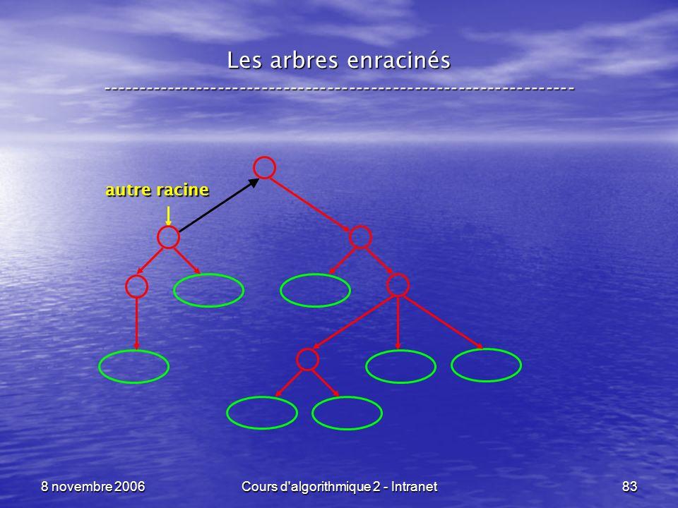 8 novembre 2006Cours d'algorithmique 2 - Intranet83 Les arbres enracinés ----------------------------------------------------------------- autre racin