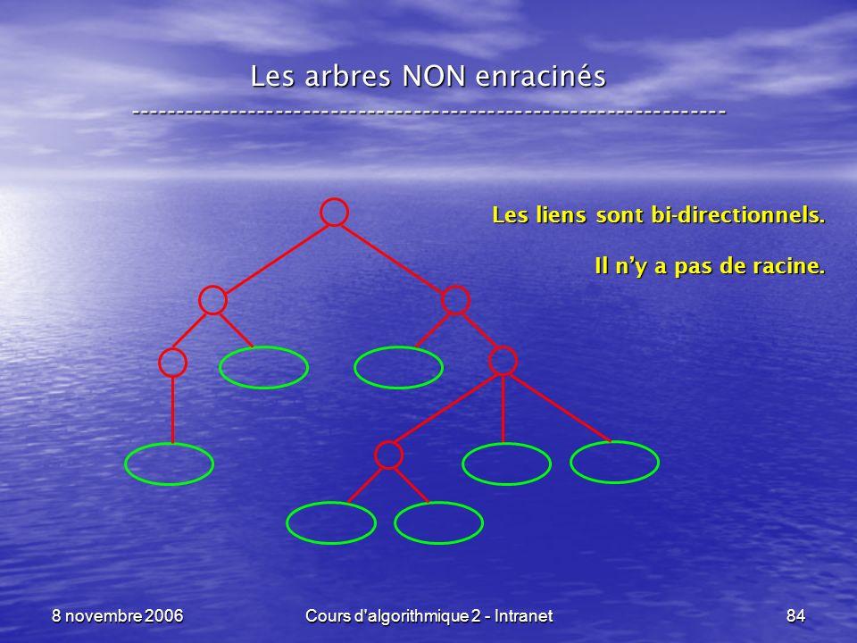 8 novembre 2006Cours d'algorithmique 2 - Intranet84 Les arbres NON enracinés ----------------------------------------------------------------- Les lie