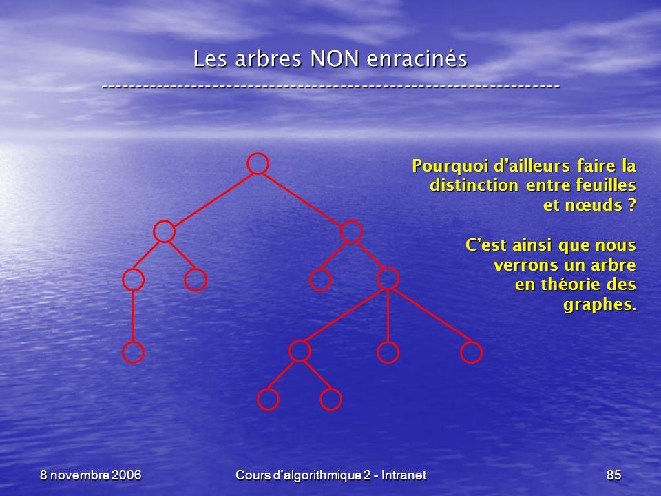 8 novembre 2006Cours d'algorithmique 2 - Intranet85 Les arbres NON enracinés ----------------------------------------------------------------- Pourquo