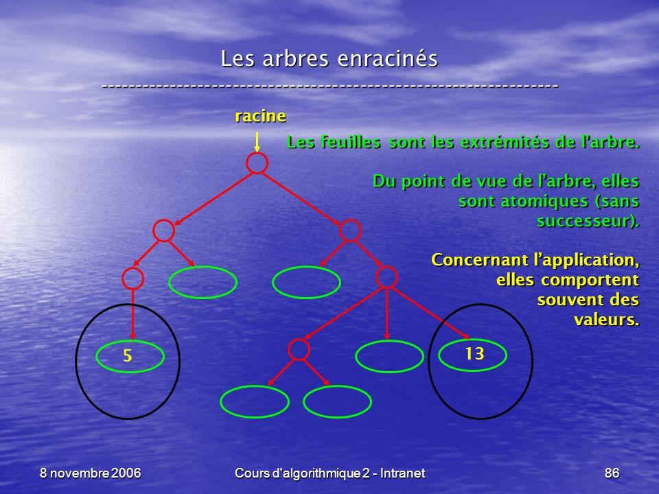 8 novembre 2006Cours d'algorithmique 2 - Intranet86 Les arbres enracinés ----------------------------------------------------------------- racine Les