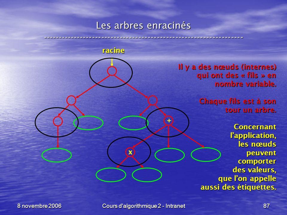 8 novembre 2006Cours d'algorithmique 2 - Intranet87 Les arbres enracinés ----------------------------------------------------------------- racine Il y