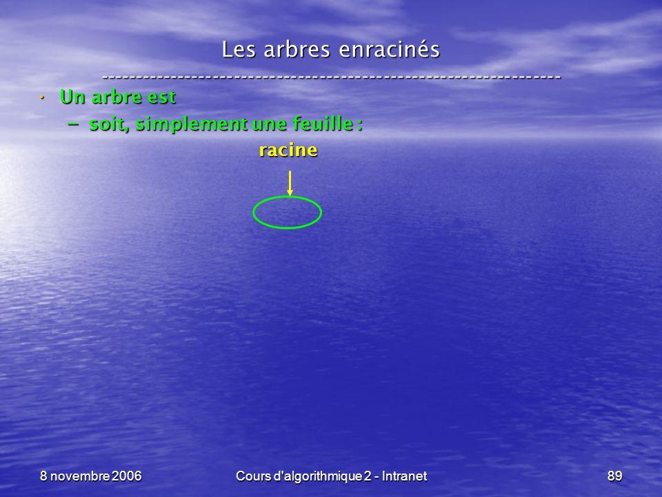 8 novembre 2006Cours d'algorithmique 2 - Intranet89 Les arbres enracinés ----------------------------------------------------------------- Un arbre es