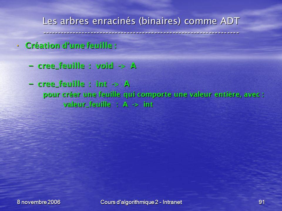 8 novembre 2006Cours d'algorithmique 2 - Intranet91 Les arbres enracinés (binaires) comme ADT --------------------------------------------------------