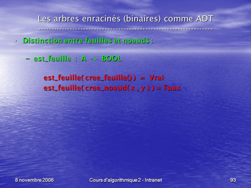 8 novembre 2006Cours d'algorithmique 2 - Intranet93 Les arbres enracinés (binaires) comme ADT --------------------------------------------------------