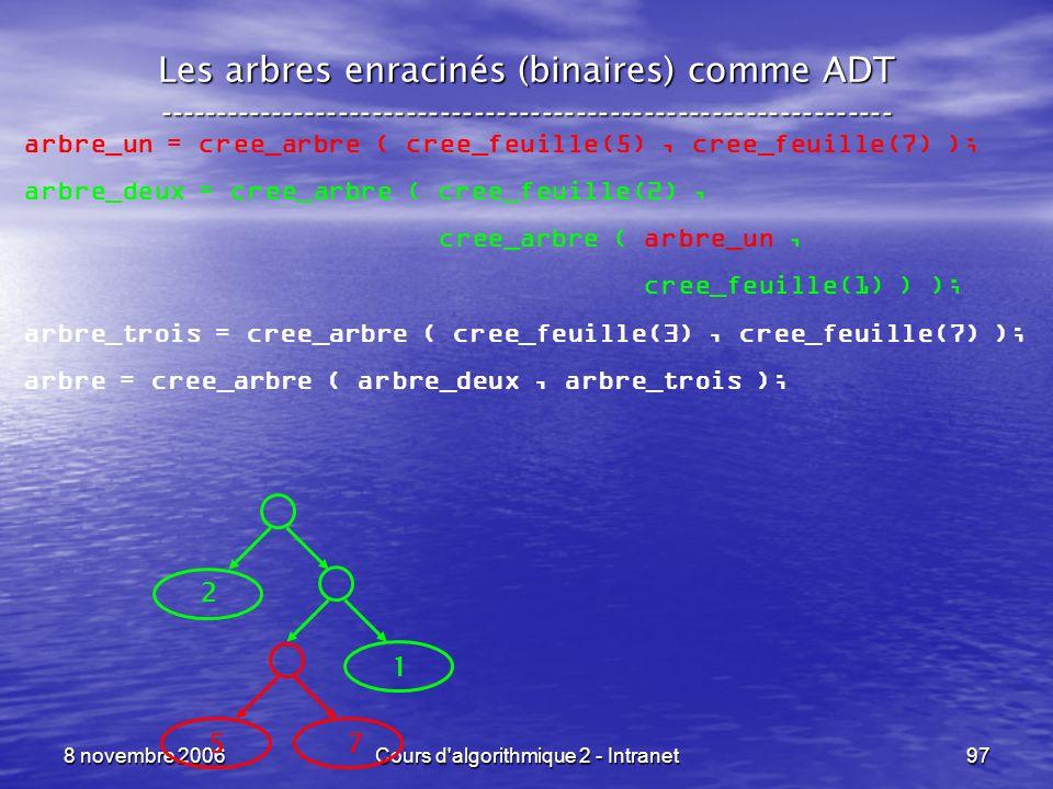 8 novembre 2006Cours d'algorithmique 2 - Intranet97 Les arbres enracinés (binaires) comme ADT --------------------------------------------------------
