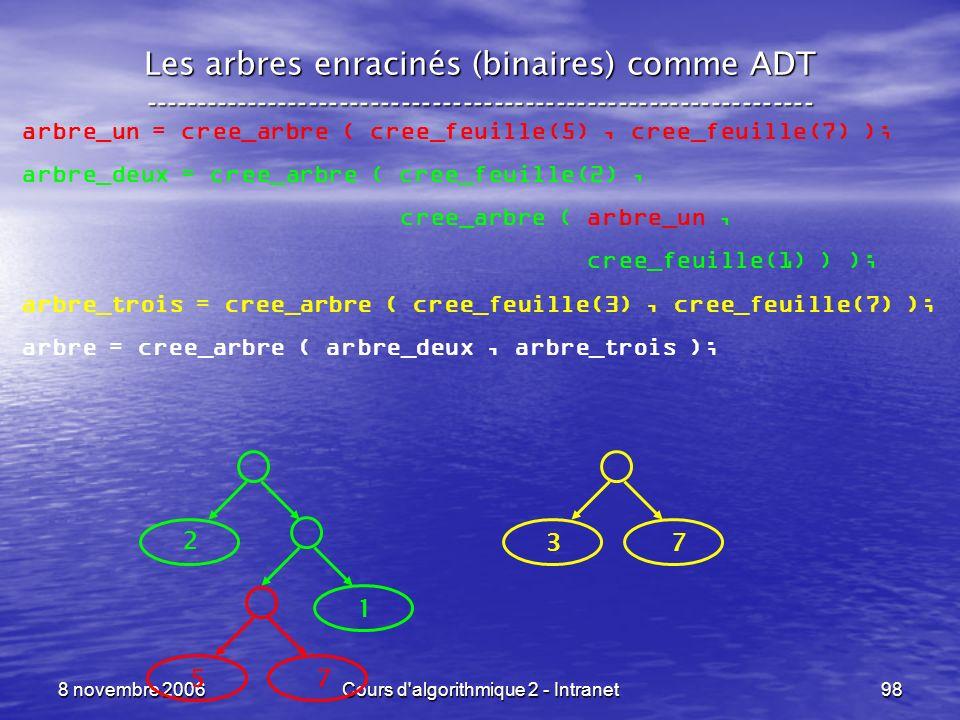 8 novembre 2006Cours d'algorithmique 2 - Intranet98 Les arbres enracinés (binaires) comme ADT --------------------------------------------------------