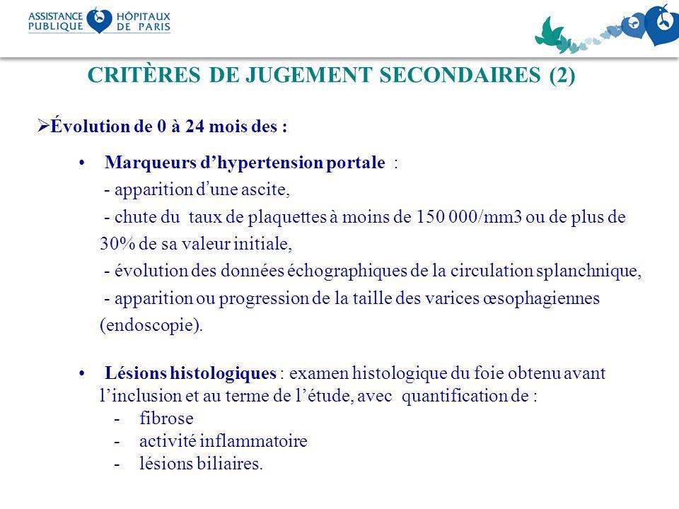 CRITÈRES DE JUGEMENT SECONDAIRES (2) Évolution de 0 à 24 mois des : Marqueurs dhypertension portale : - apparition dune ascite, - chute du taux de pla