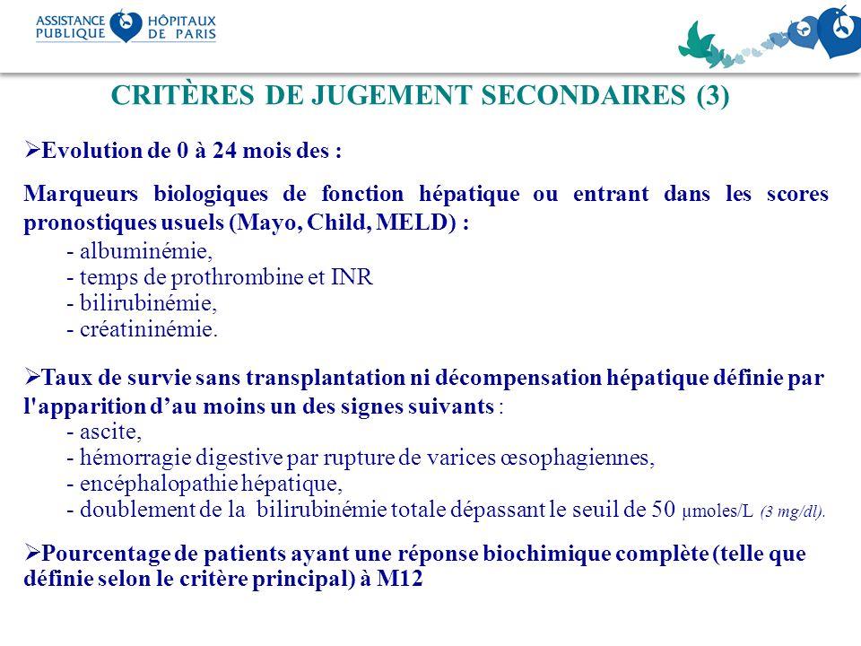 CRITÈRES DE JUGEMENT SECONDAIRES (3) Evolution de 0 à 24 mois des : Marqueurs biologiques de fonction hépatique ou entrant dans les scores pronostique