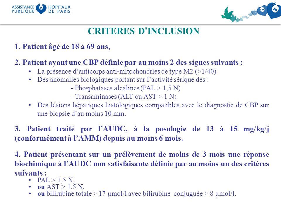 CRITERES DINCLUSION 1. Patient âgé de 18 à 69 ans, 2. Patient ayant une CBP définie par au moins 2 des signes suivants : La présence danticorps anti-m