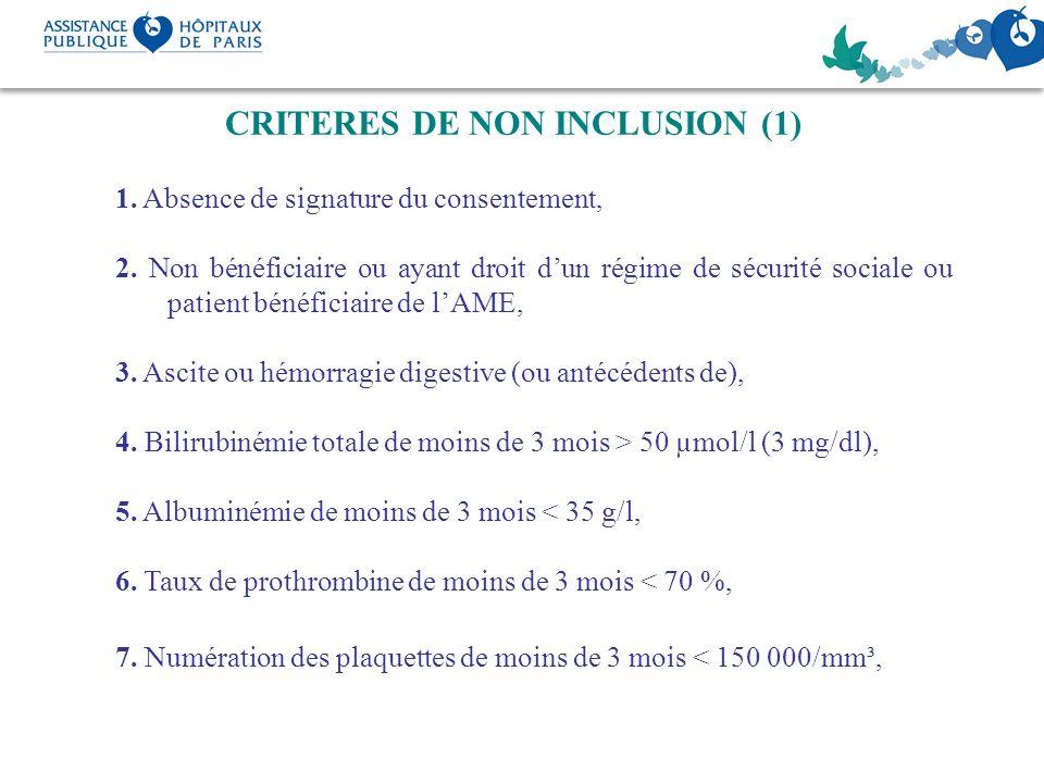 CRITERES DE NON INCLUSION (1) 1. Absence de signature du consentement, 2. Non bénéficiaire ou ayant droit dun régime de sécurité sociale ou patient bé