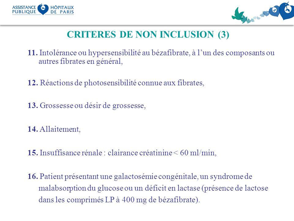 CRITERES DE NON INCLUSION (3) 11. Intolérance ou hypersensibilité au bézafibrate, à lun des composants ou autres fibrates en général, 12. Réactions de