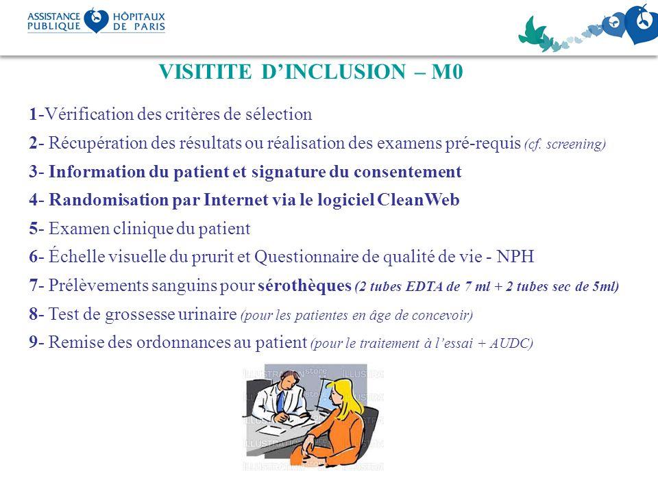VISITITE DINCLUSION – M0 1-Vérification des critères de sélection 2- Récupération des résultats ou réalisation des examens pré-requis (cf. screening)