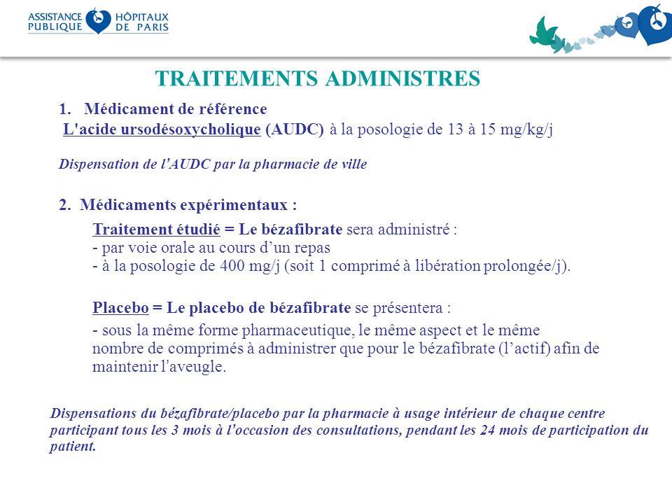 TRAITEMENTS ADMINISTRES 1.Médicament de référence L'acide ursodésoxycholique (AUDC) à la posologie de 13 à 15 mg/kg/j Dispensation de lAUDC par la pha