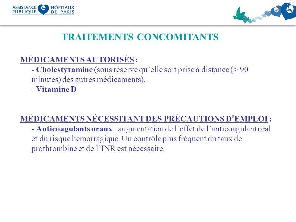 TRAITEMENTS CONCOMITANTS MÉDICAMENTS AUTORISÉS : - Cholestyramine (sous réserve quelle soit prise à distance (> 90 minutes) des autres médicaments), -