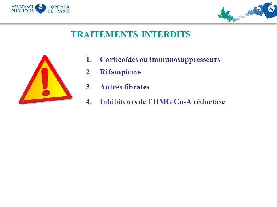 TRAITEMENTS INTERDITS 1.Corticoïdes ou immunosuppresseurs 2.Rifampicine 3.Autres fibrates 4.Inhibiteurs de lHMG Co-A réductase