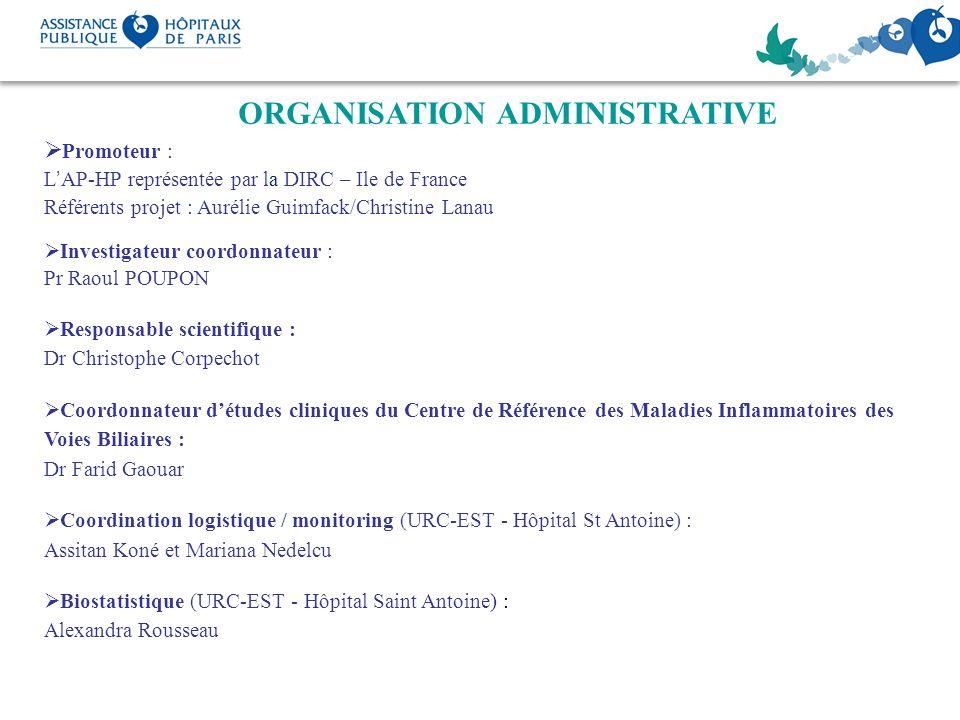 ORGANISATION ADMINISTRATIVE Promoteur : LAP-HP représentée par la DIRC – Ile de France Référents projet : Aurélie Guimfack/Christine Lanau Investigate