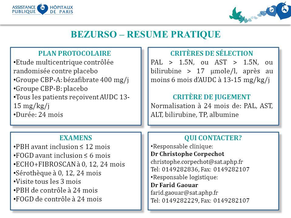 BEZURSO – RESUME PRATIQUE PLAN PROTOCOLAIRE Etude multicentrique contrôlée randomisée contre placebo Groupe CBP-A: bézafibrate 400 mg/j Groupe CBP-B: