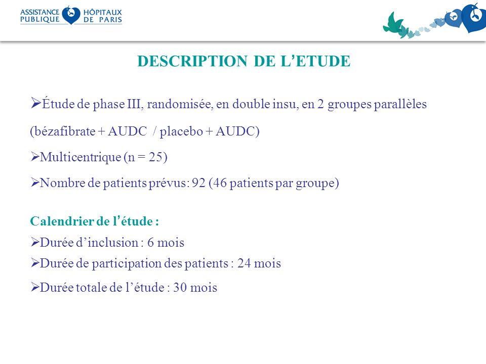 DESCRIPTION DE LETUDE Étude de phase III, randomisée, en double insu, en 2 groupes parallèles (bézafibrate + AUDC / placebo + AUDC) Multicentrique (n